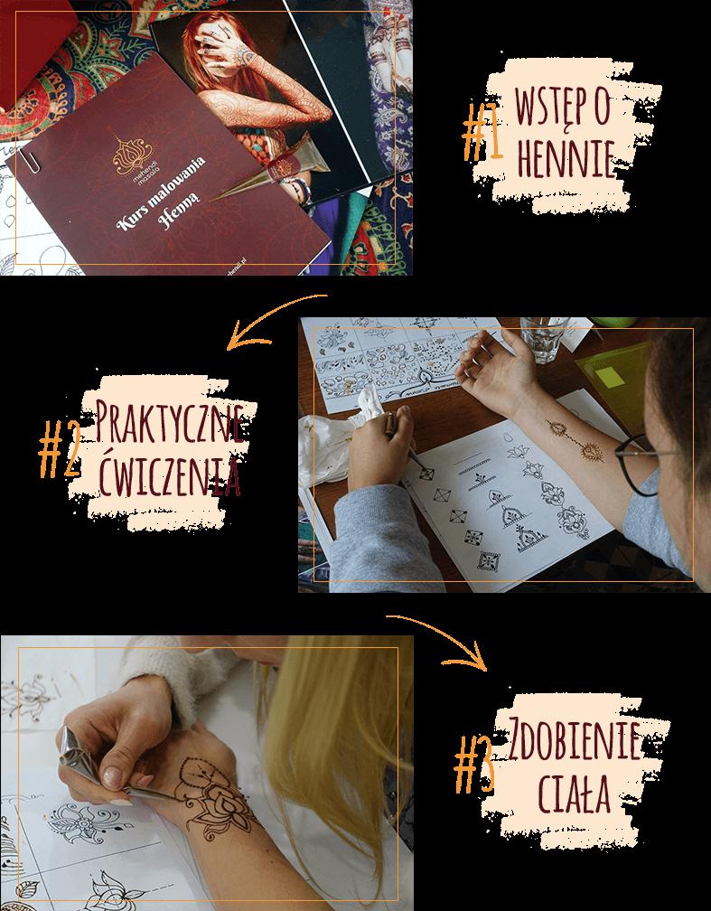 kurs malowania henna czesc 1